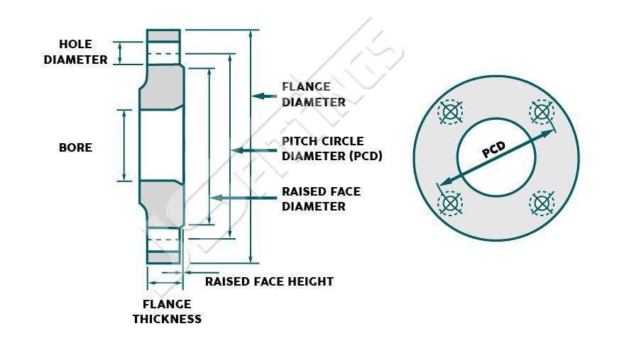 measurement of flanges