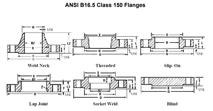 drawing of ASME B 16.5 flanges