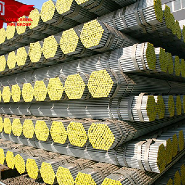 Manufactur standard China Galvanized Gi Steel Rectangular and Square Pipe