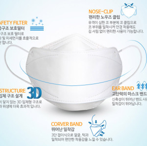 FDA CE approved medical face mask KF94 for Personal Anti-Virus