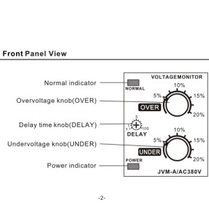 GINRI JVM-A/AC380V 3 Phase OV/UV Protector Adjustable Voltage Monitoring Relay Phase Failure Relay