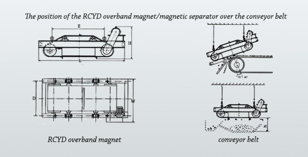 Подвесной магнит для конвейеров санпин на элеваторы