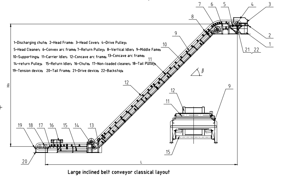 large angle conveyor drawing