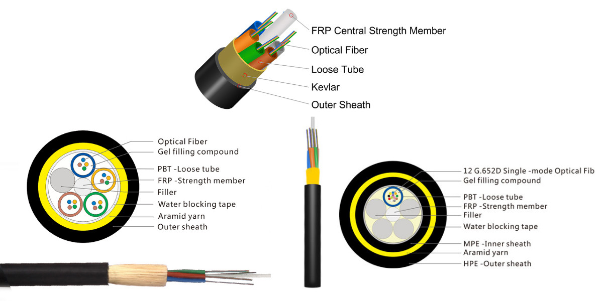 messenger-fiber-optic-cable-2-strand-g652