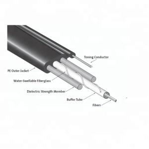Cabo de fibra óptica solto encalhado exterior do núcleo do tubo 12