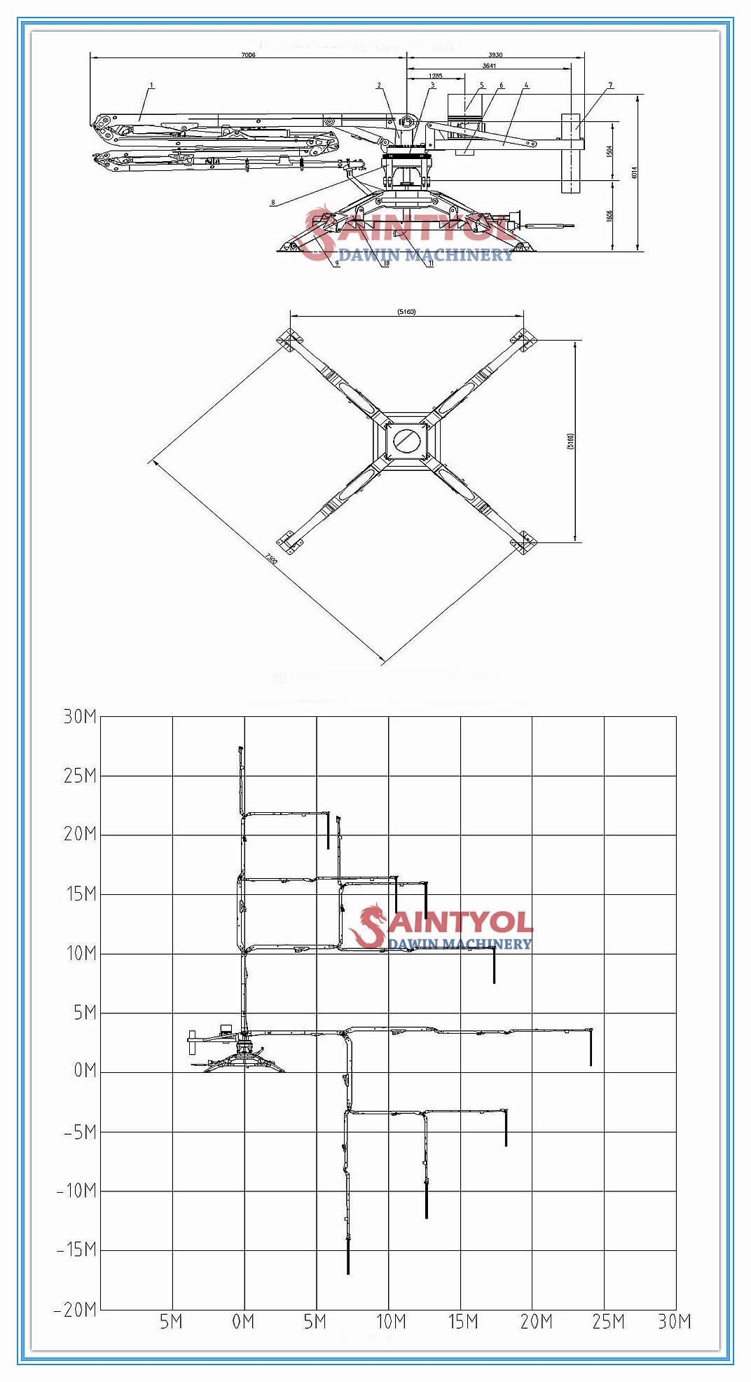 23m hydraulic spider concrete placing boom