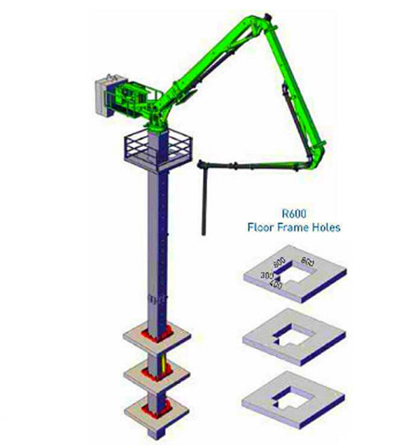 29m 3 sections R Folding Stationary Tower Hydraulic Jack-Up Concrete Placing Boom