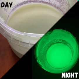 Photoluminescent Paints (Glow in the dark paints)