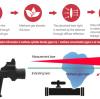 Remote Methane Leak Detector ARD2000