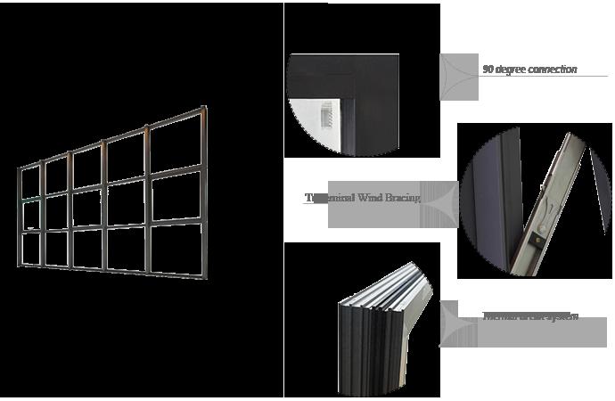 BOD window and door Product Details