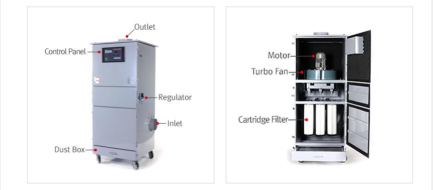 cartridge type dust collector