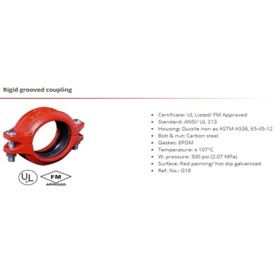 Rigid grooved coupling
