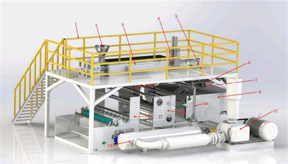 structural principles and precautions of the melt-blown non-woven fabric production line