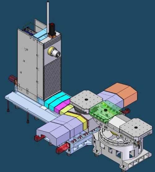 آلة الطحن الأفقية HMC630P