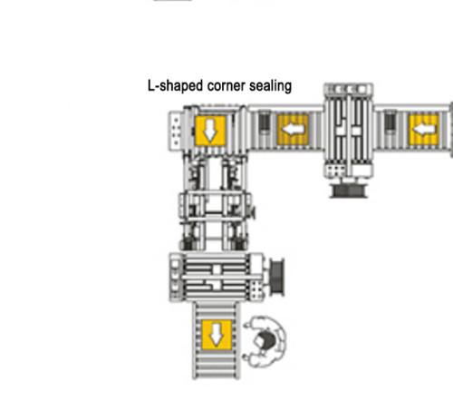四隅のボックスシール機