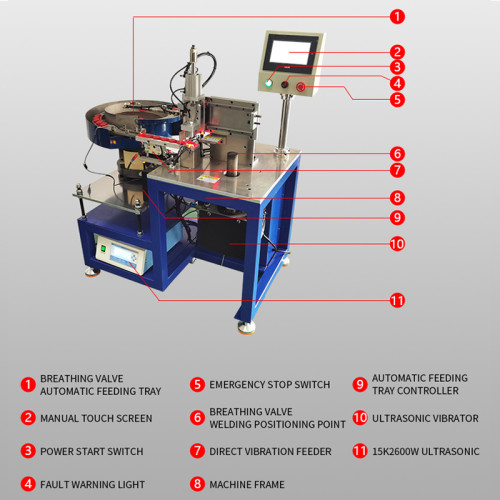 High speed ultrasound ultrasonic welding breathing valve machine