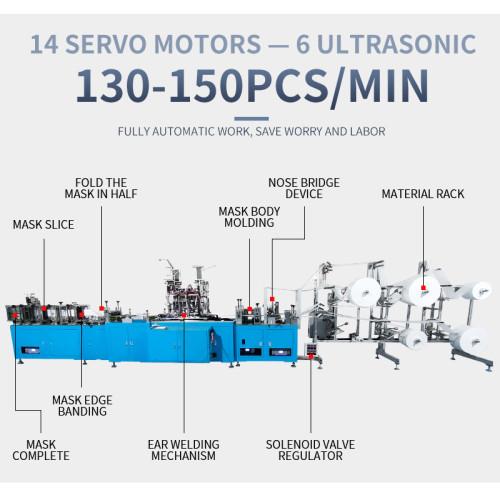 in stock 2021 full automatic high speed 120-130pcs per min KN95 mask machine