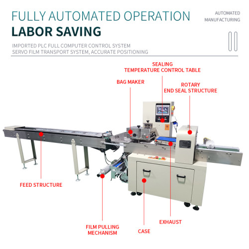 Double exhaust, mask pillow packaging machine