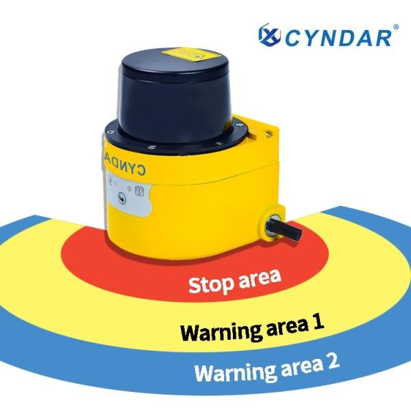 Ranging logistics transportation 2D laser scanner sensor safety scannerslaser