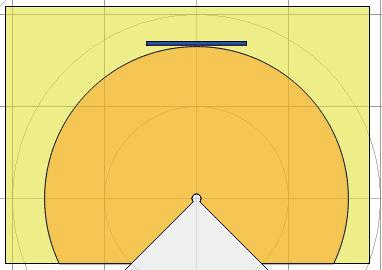 Sector ratio area