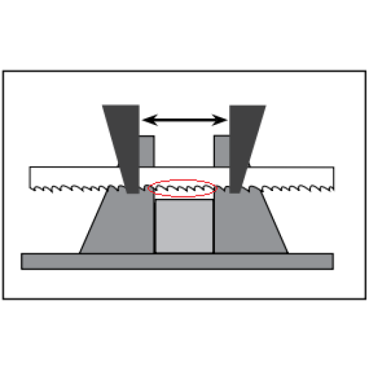 Discussion on the maximum sawing capacity and the best sawing capacity of the band sawing machine