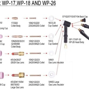 Air-Cooled Head Body WP 26 TIG Welding Torch