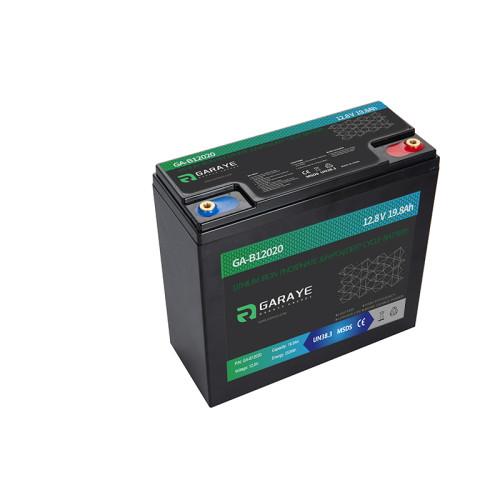 Glory Brick 12020 | Replacement Lithium Battery | GARAYE