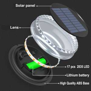 High quality & High brightness Solar Underground Lights for a wide range of uses