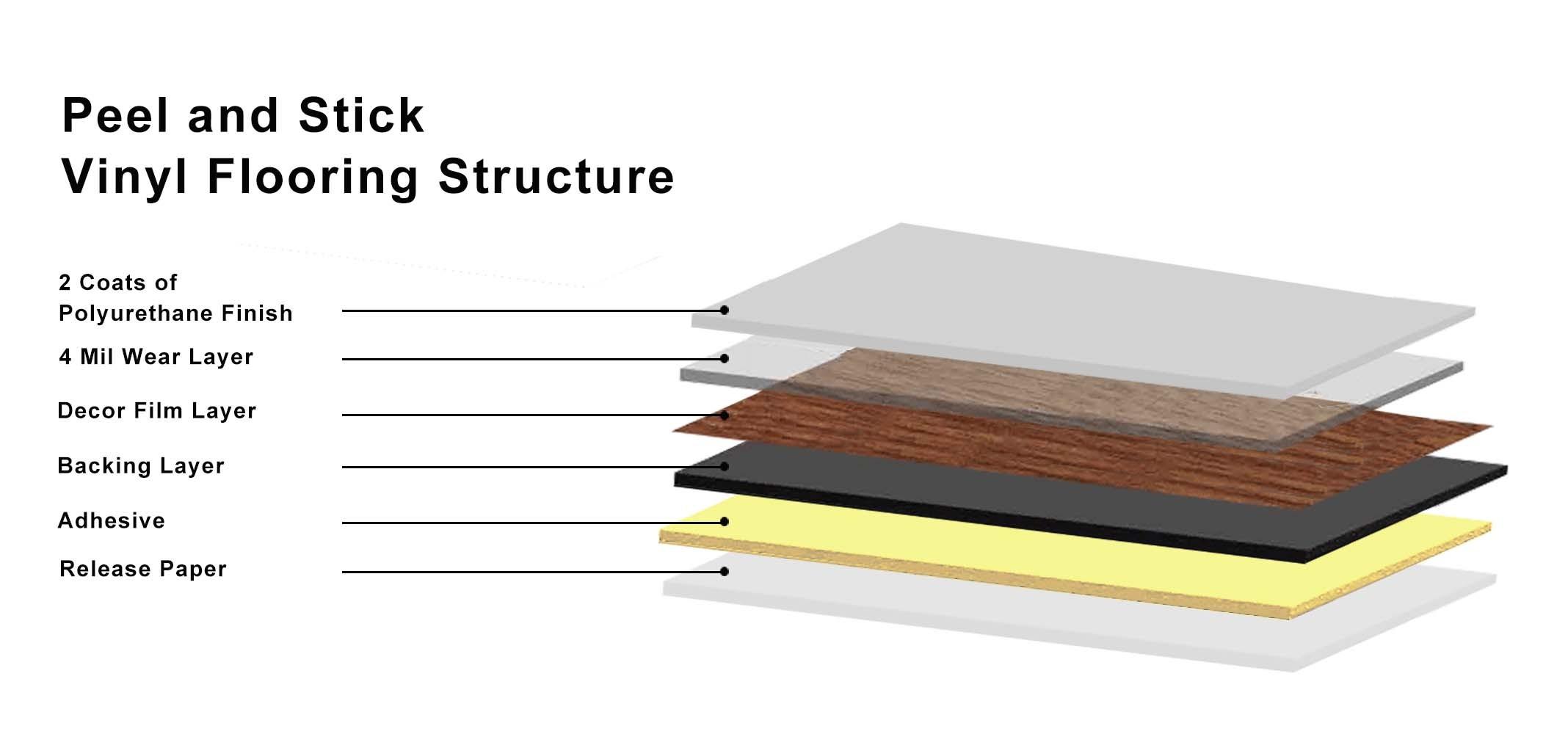 Peel and Stick Vinyl Flooring Structure