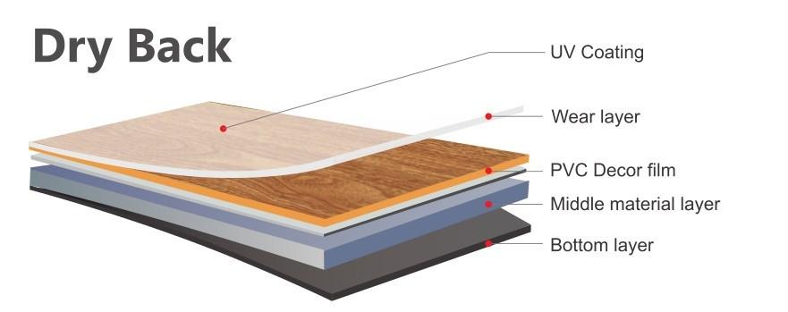 glue down vinyl flooring structure