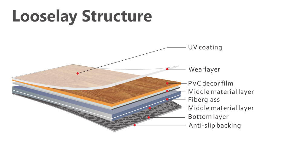 Loose lay vinyl flooring structure
