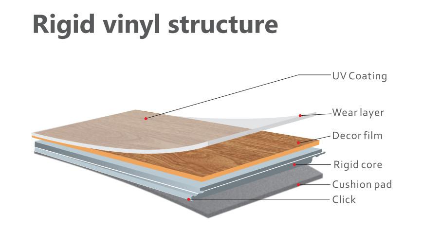 interlocking luxury vinyl plank flooring structure