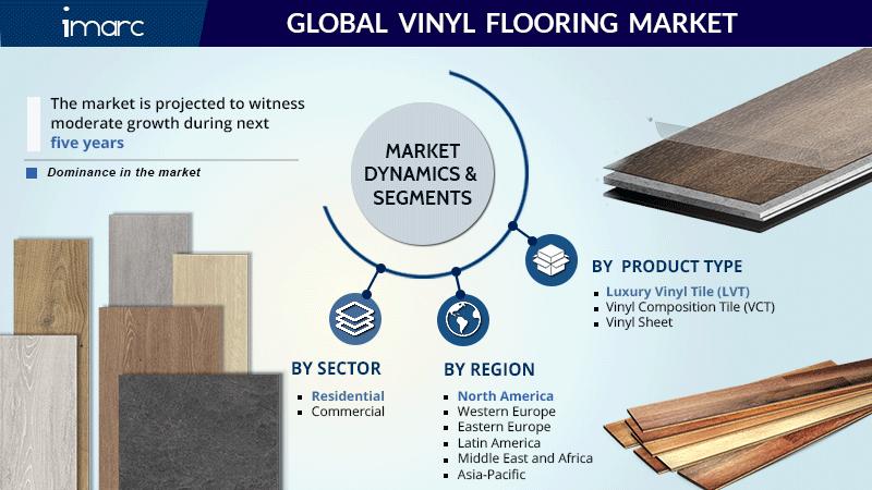 Global vinyl flooring market
