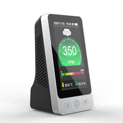 Carbon dioxide detector