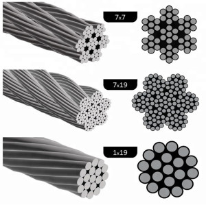 White Aircraft Cable 12mm PVC Coated Aircraft Cable Hot Galvanized for Tensile Structure or Shade sail